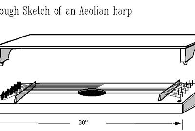 Free Instrument plans